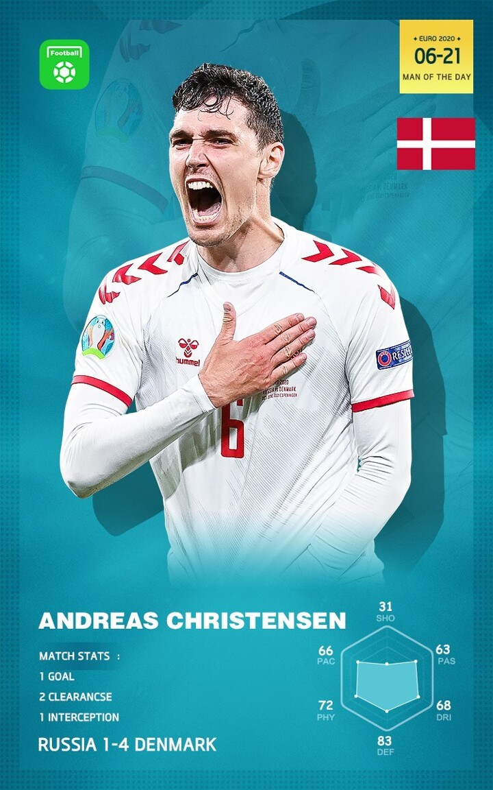 EURO 2020 Man of the Day: ANDREAS CHRISTENSEN! The fairytale maker