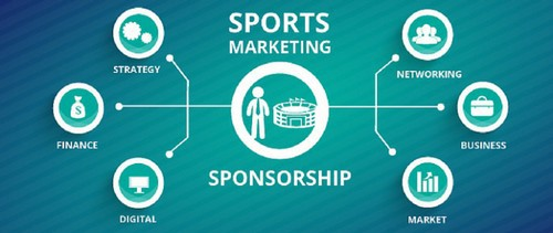 Why is Sports Marketing Gaining Popularity Today?